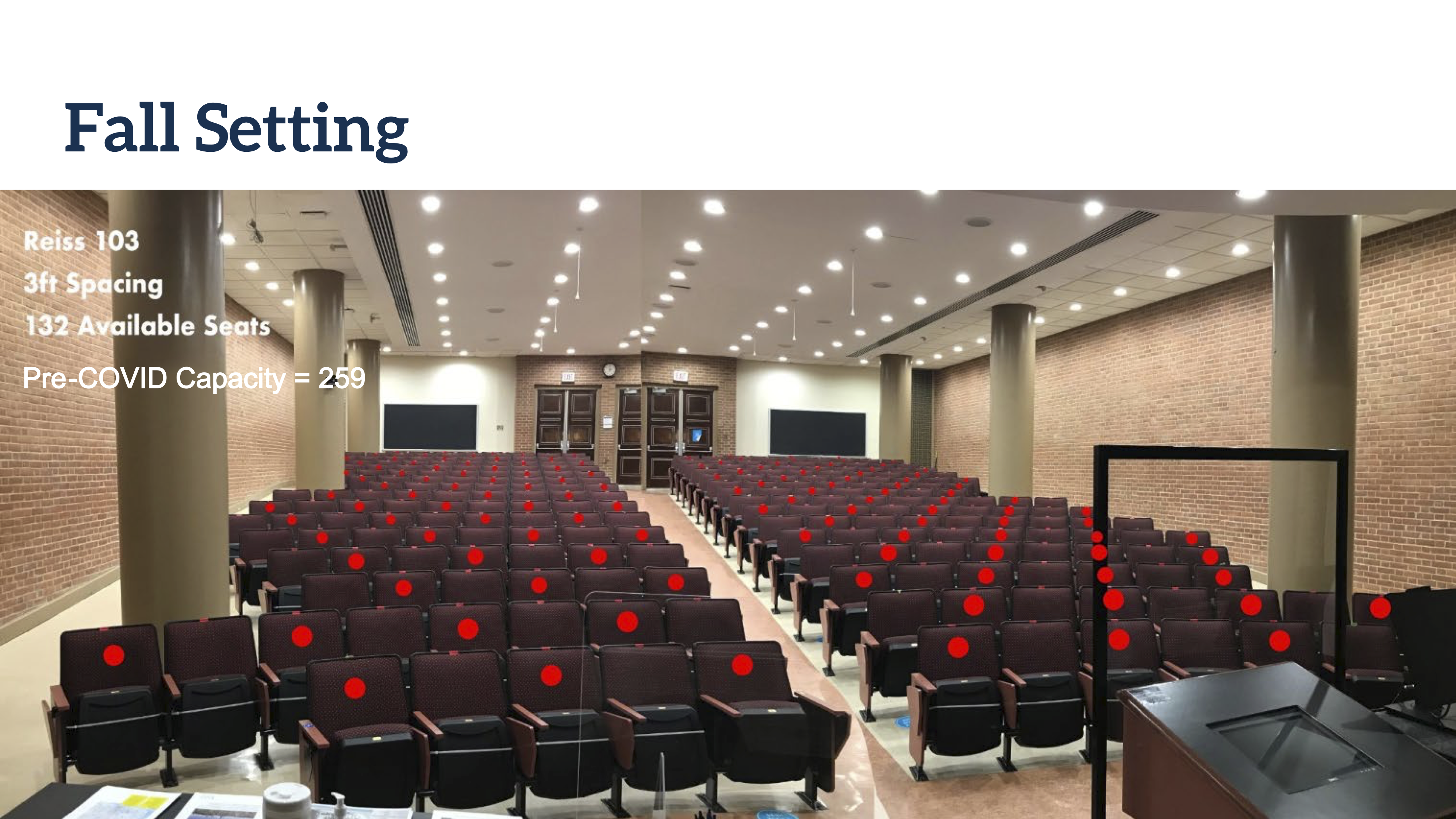 Picture of 3ft Spacing in Lecture Hall and Auditoria