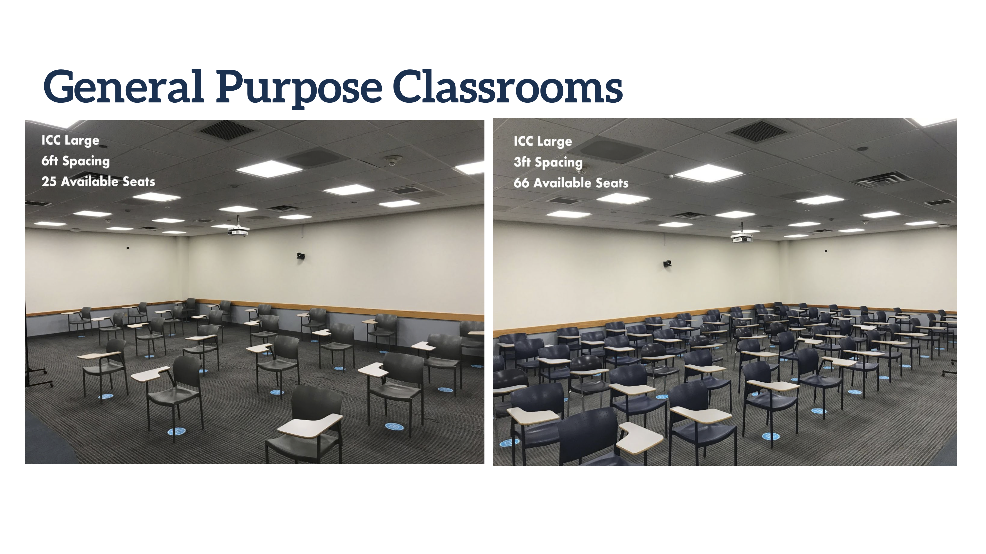 Pictures of Medium Classroom with Two Social Distancing Spacing, 6 ft vs 3 ft