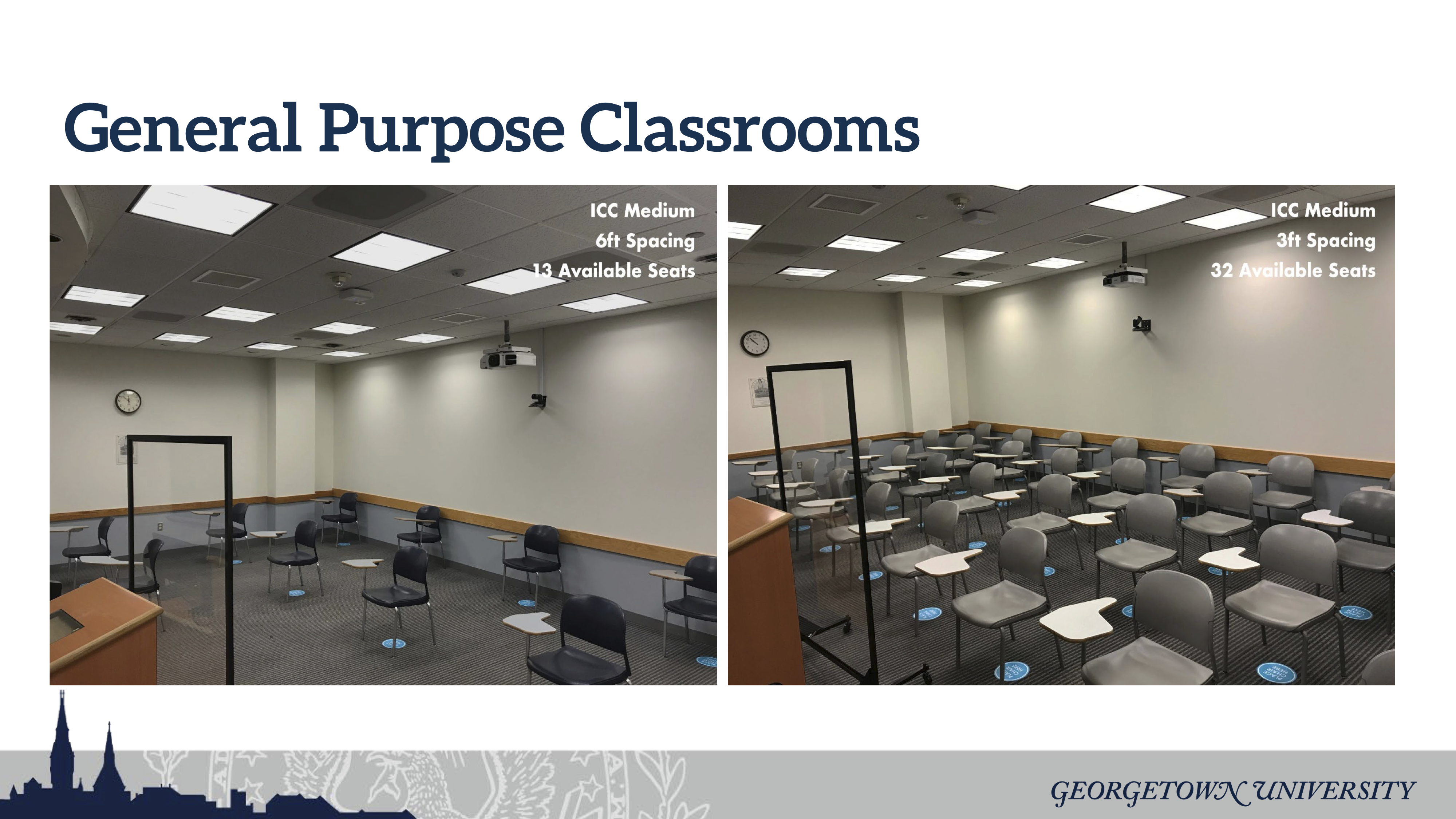 Pictures of Large Classroom with Two Social Distancing Spacing, 6 ft vs 3 ft