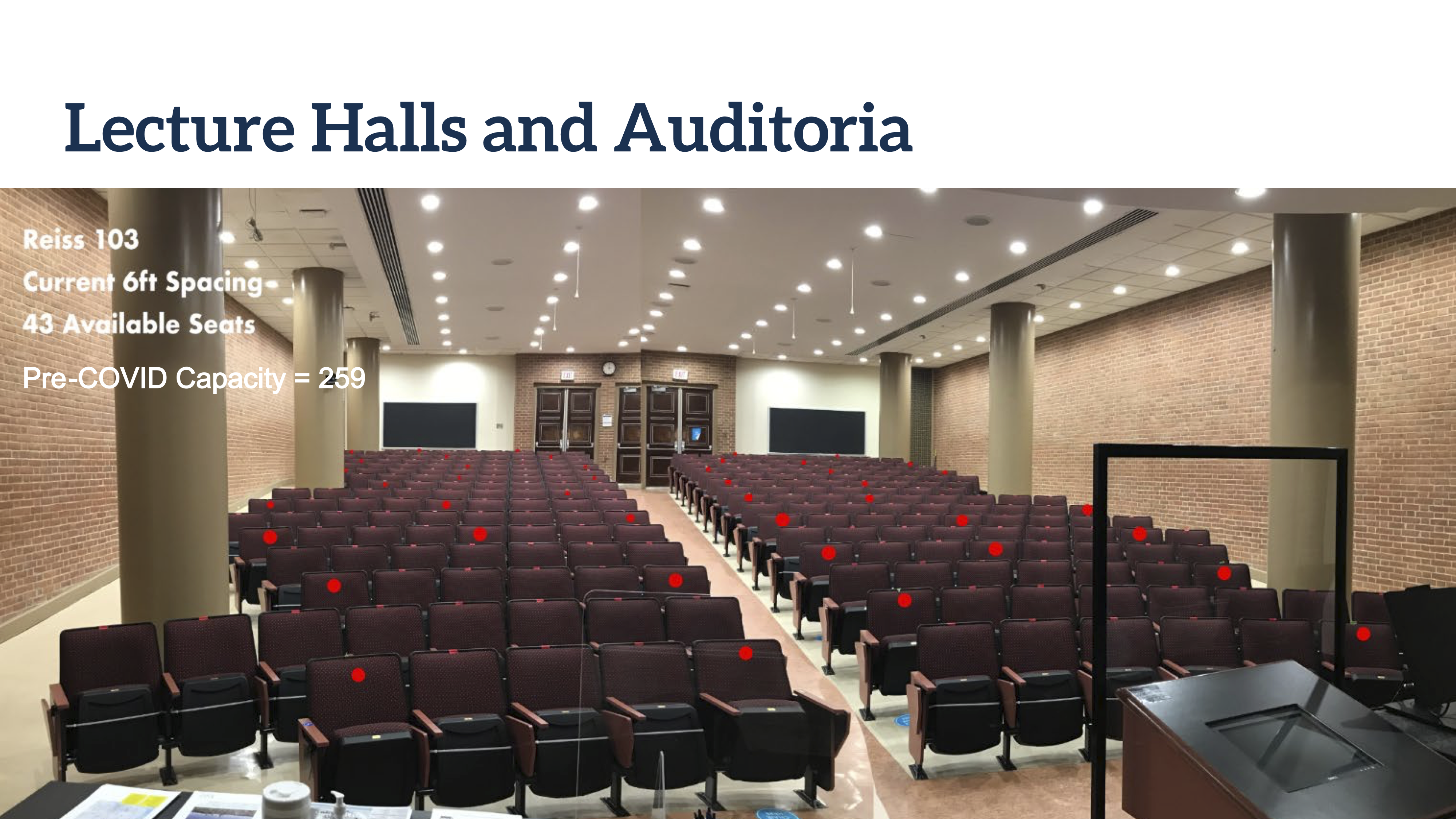 Picture of 6ft Spacing in Lecture Hall and Auditoria